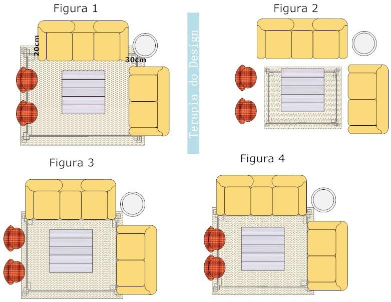 Sala De Estar Tamanho Ideal ~  tamanho do tapete Ja na fig4 os móveis foram reposicionados Viu a